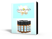 Chakra Anointing Oil Kit